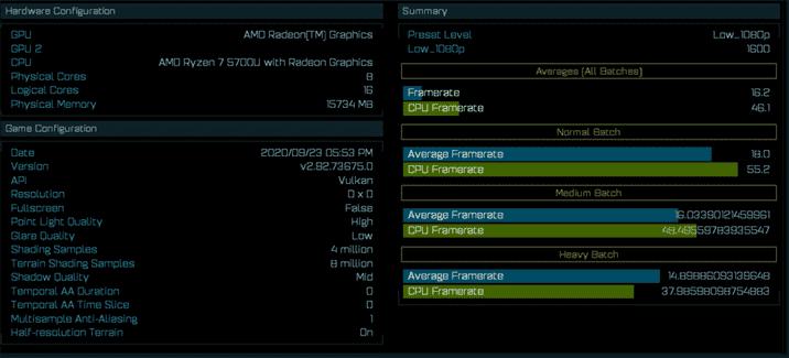 AMD Ryzen 7 5700U leaked on Twitter