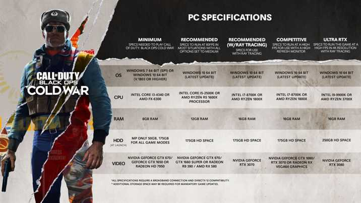 Cold War System Requirements Updated