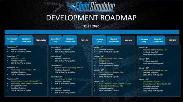 Microsoft Flight Simulator VR Support on December 23