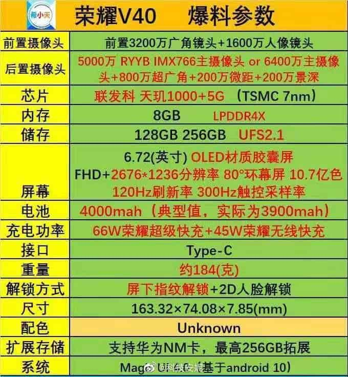 Honor V40 Technical Specifications Leaked
