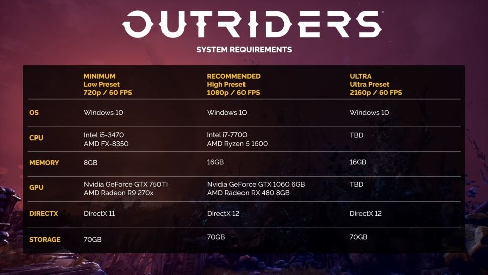 Outriders System Requirements Announced