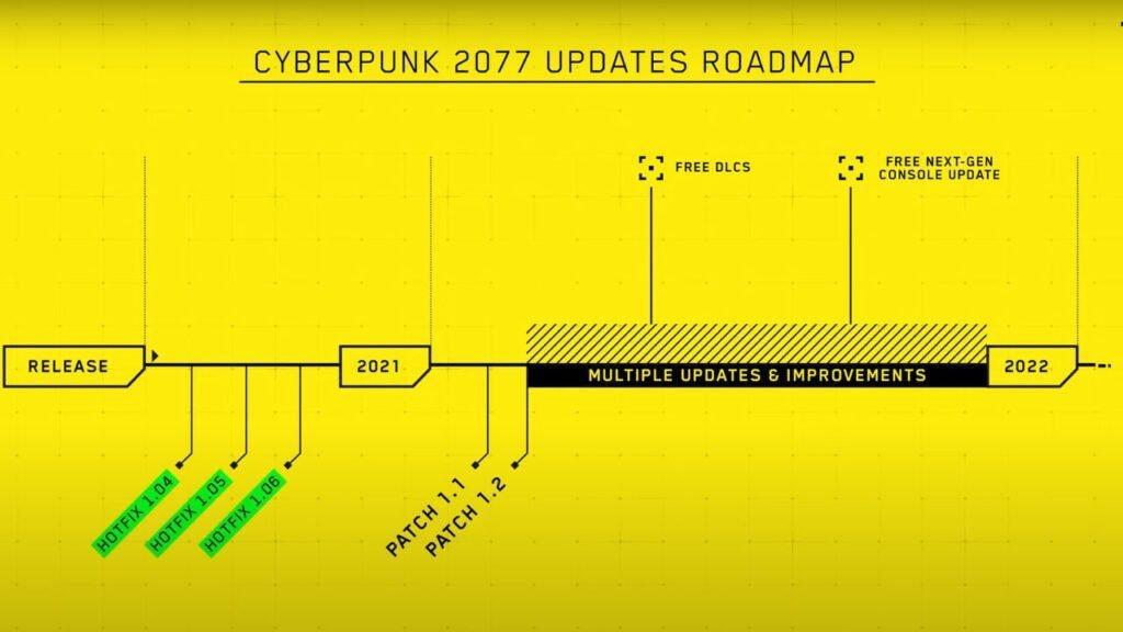 CD Projekt RED New Statements For Cyberpunk 2077