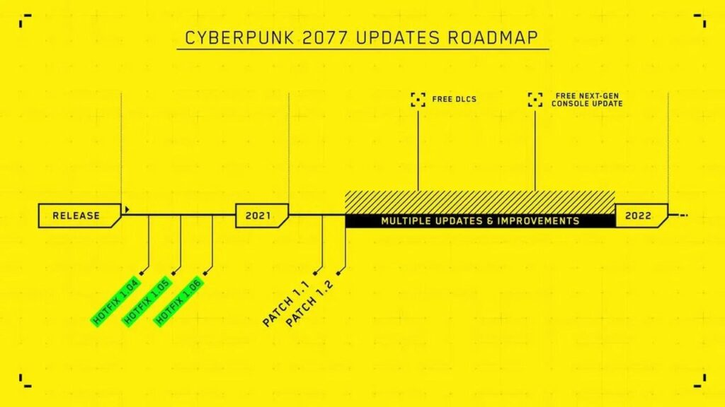 Cyberpunk 2077 1.1 Patch Failed To Fix Problems For PlayStation Users
