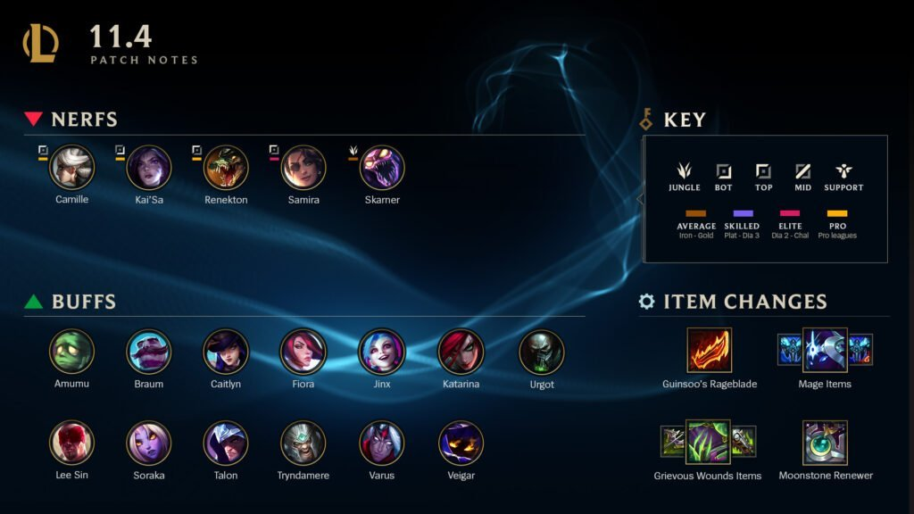 League of Legends Patch 11.4 Released