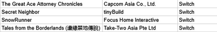 Nintendo Leak Reveals Four Upcoming Titles