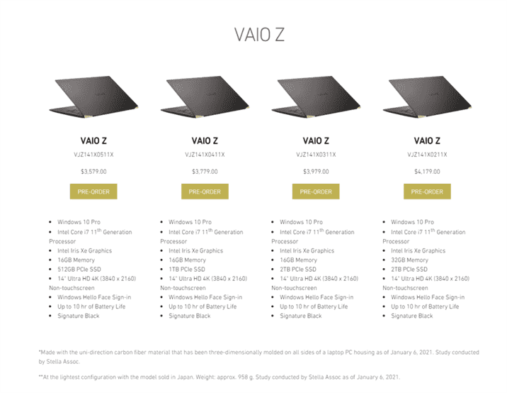VAIO Z Laptop With 11th-Gen Intel Core i7 Processor Announced