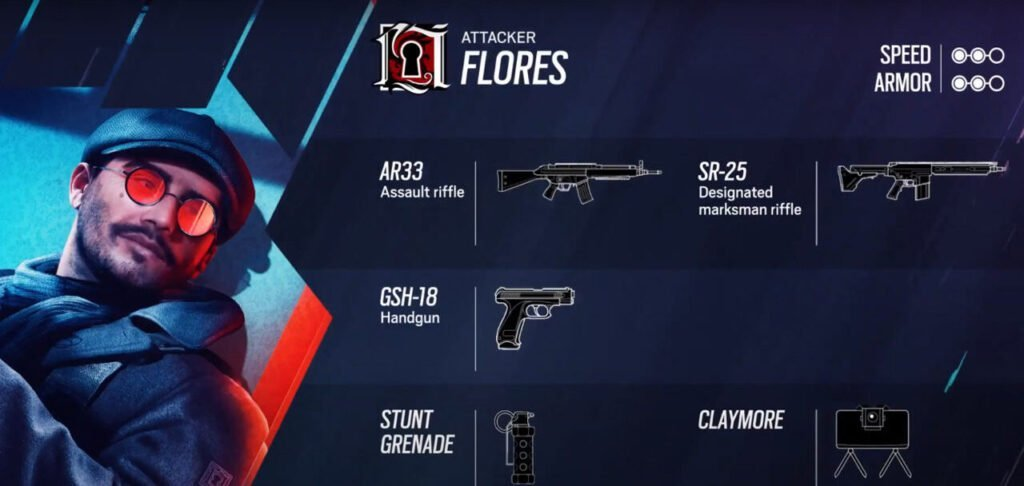 Rainbow Six Siege Year Six Changes are Announced
