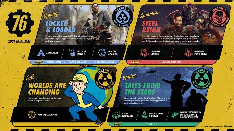 Fallout 76 2021 Roadmap Announced: New Story Content