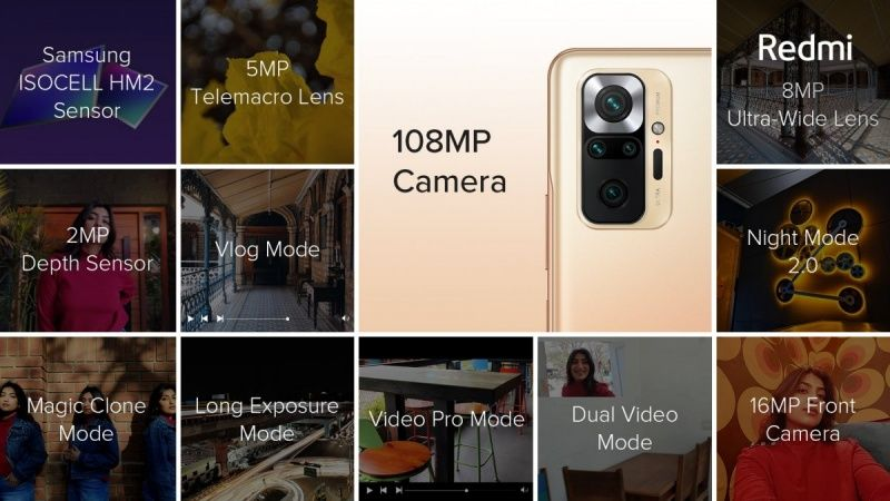 Xiaomi Redmi Note 10 Series Introduced