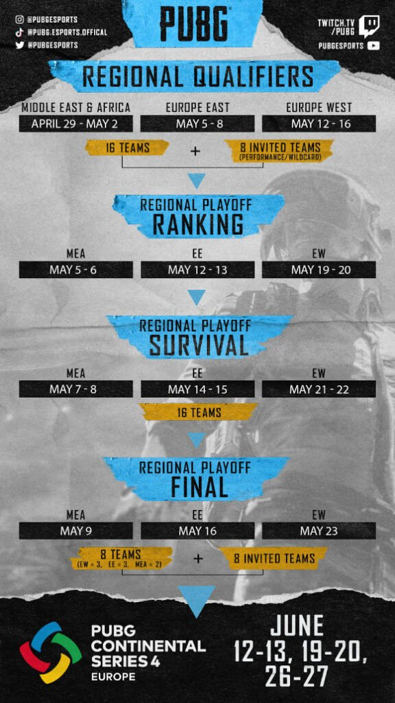 PUBG Continental Series 4 Details Released