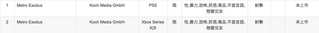 Metro Exodus Next Gen Runs at 4K and 60 FPS