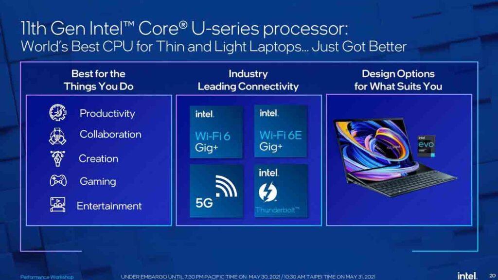 Intel 11th Generation 5 GHz Processor Announced