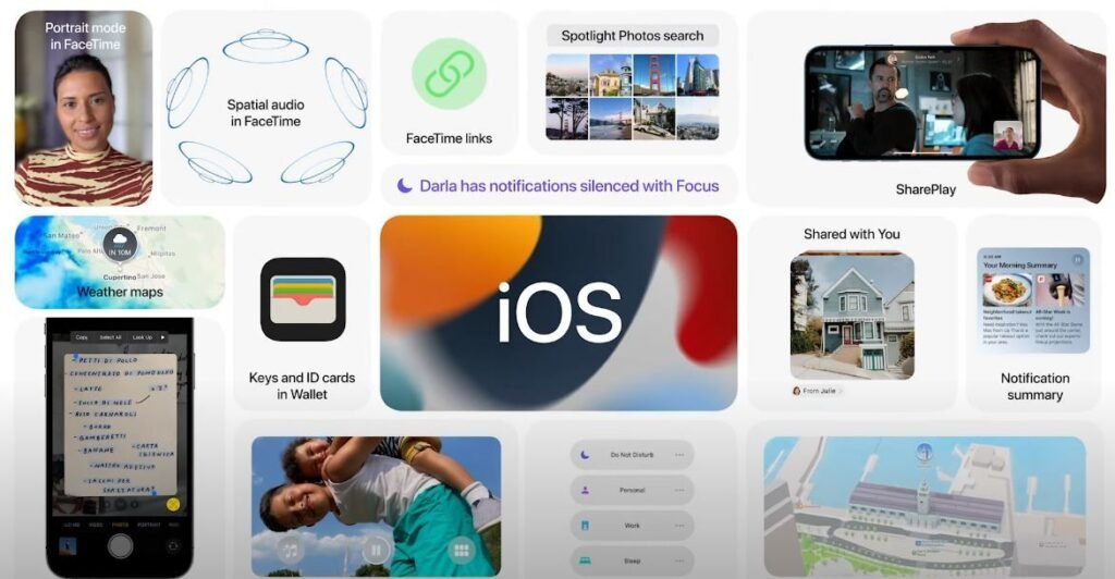 iOS 15 Features and Apple WWDC 2021 New Announcements